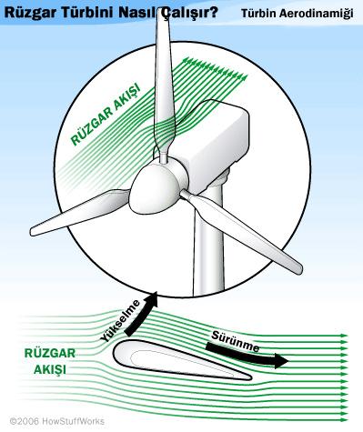 turbin_aero