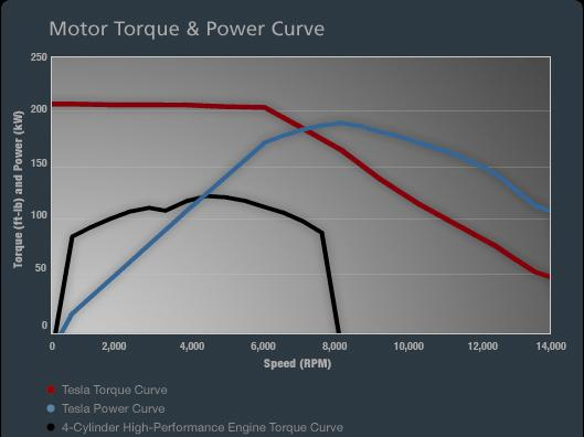 torquegraph_v2gif.jpg
