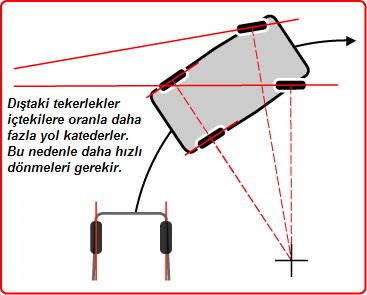 dif2.jpg