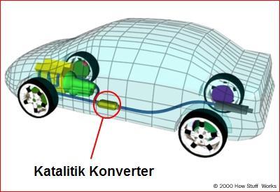 katalitik_konverter.jpg