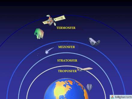 36 Atmosferin Özellikleri ve Atmosferin  Katları