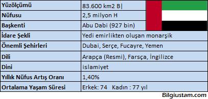 birlesik_arap_emirlikleri