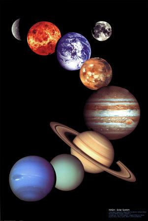 Satellites of the Sun: Tanım, miktar, isim ve özellikler