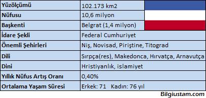 sirbistan_karadag