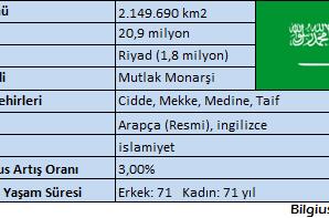 suudi_arabistan