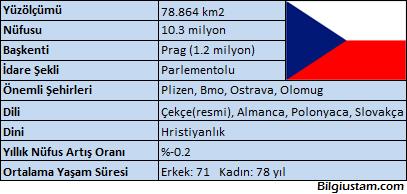 cek_cumhuriyeti