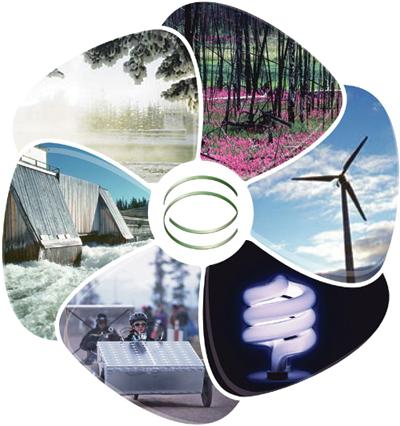 enerji_kaynaklari