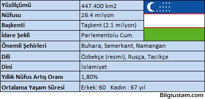 ozbekistan