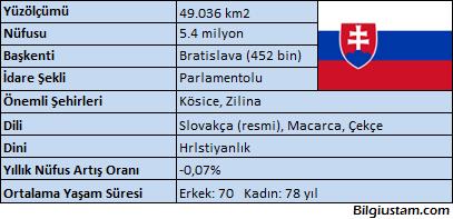 slovak_cumhuriyeti