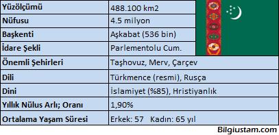 turkmenistan1