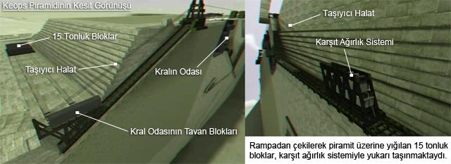 blok_tasima
