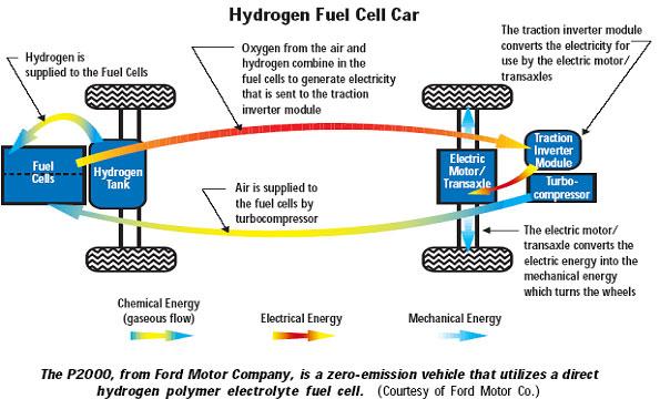 Alternatif yakıt