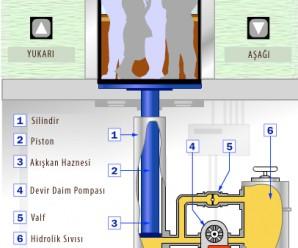 2055-hidrolik_asansor