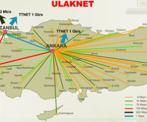 2249-ulakbim_harita