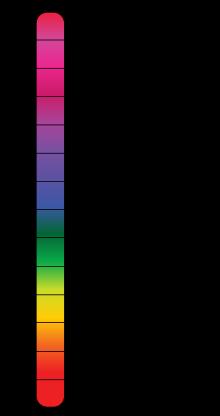 4132_ph3