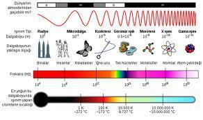 4206_spektroskopi2