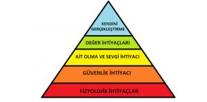 4329_piramit