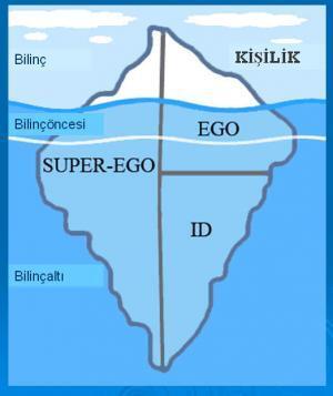 4616_id_ego_superego