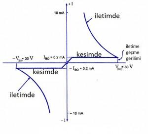 4533_diac-voltage-current-characteristics