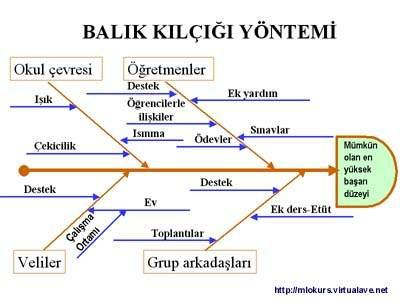 5557_balikkilcigi1