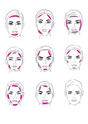 5856_face-chart (1)