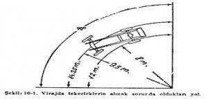 sekil-10-1