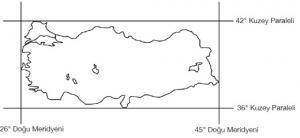 8021_turkiyenin-matematik-konumu