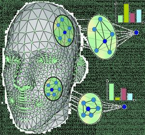 Neural Signal Processing Applications