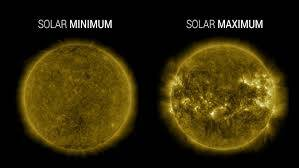 Solar Activity and Space Radiation Environment