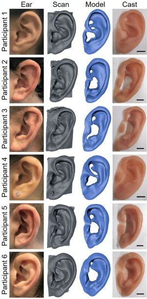 How to Manage Color in 3D Printed Facial Prostheses?